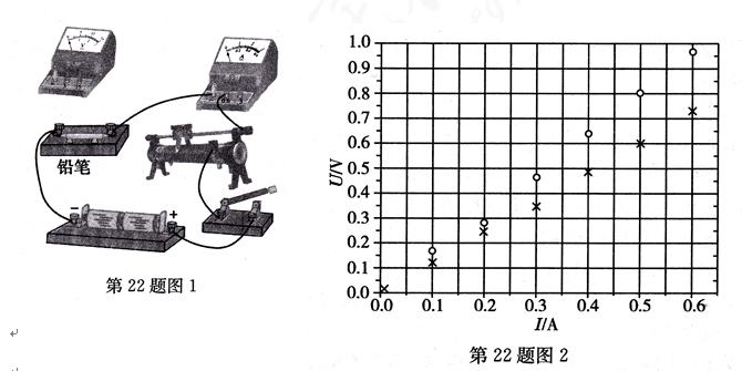 (2) 小明用电流表内接法和外接法分别测量了一段2b铅笔芯的伏安特性